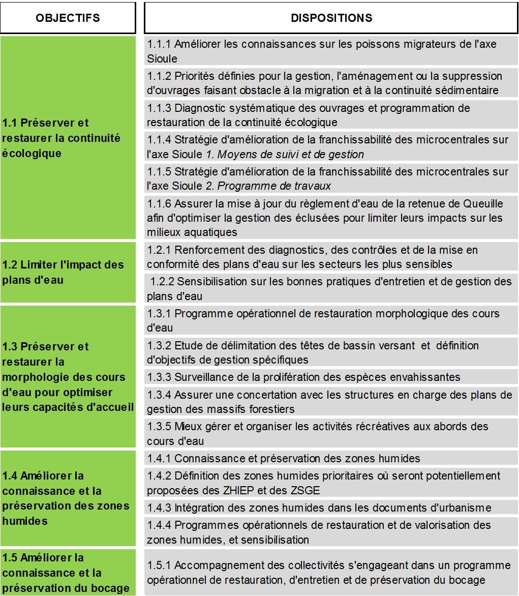 PAGD 1